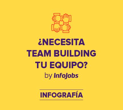 Team-building-InfoJobs