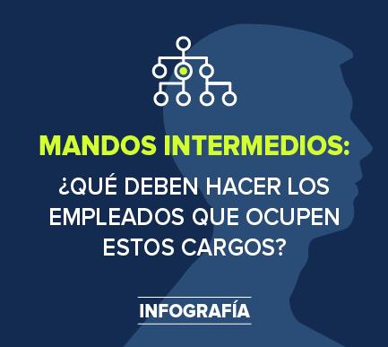 Mandos-intermedios-InfoJobs