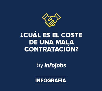 coste-de-una-mala-contratación-infojobs