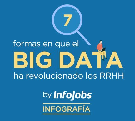 Big-Data-RRHH-infojobs